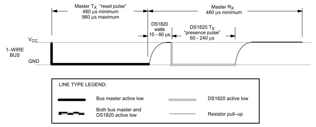 电路 电路图 电子 设计 素材 原理图 1038_418